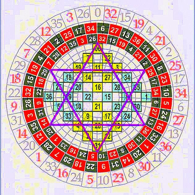 win roulette forum